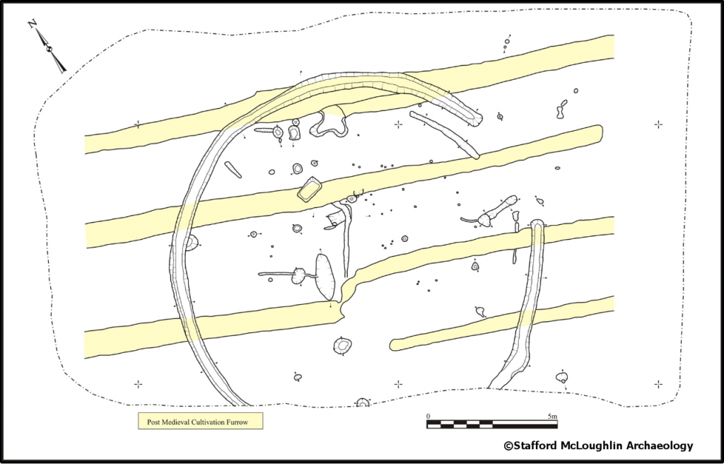 Plan of Iron Age Ring Ditch